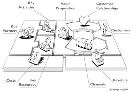 business model canvas_slide.jpg